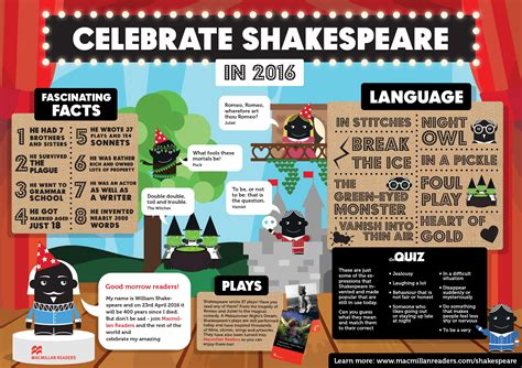 william shakespeare biography in infographic shakespeare fun games macmillan readers