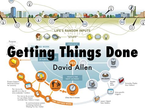 Getting Things Done getting things done by khabirul alam