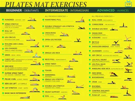 Mat Exercises To Lose Weight by Best 25 Poses Chart Ideas On Ashtanga