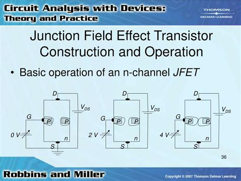 npn transistor operation ppt transistor mosfet operation 28 images how mosfet transistor works physicsabout electrical