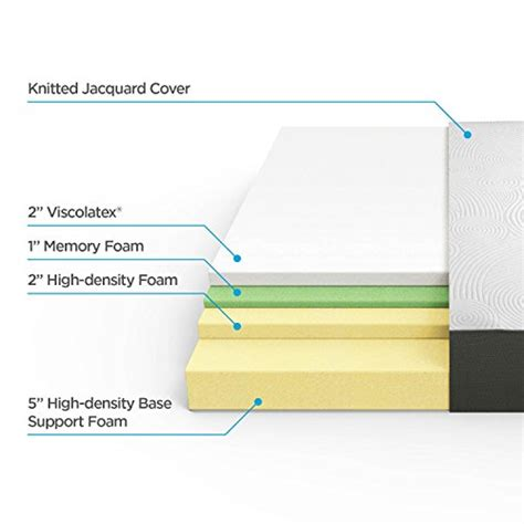 Firm Mattress For Back by 5 Best Firm Mattresses For Back