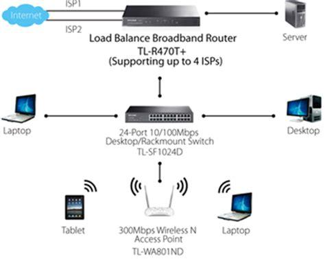 Router Tp Link Terbaik pr tp link luncurkan tl r470t v3 optimalkan kecepatan anda dengan tl r470t v3