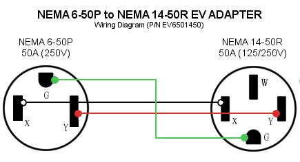 looking for wiring help nema 14 30 to 6 50 electricians