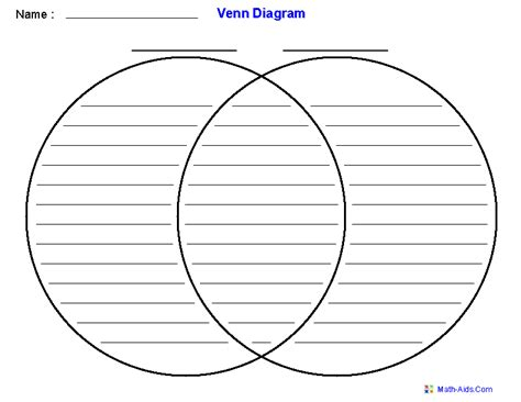 Venn Template by Venn Diagram Worksheets Dynamically Created Venn Diagram