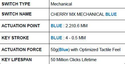 Tt Esports Meka Pro Blue Switch Gaming Keyboard Hitam 1 meka pro archives beantown review