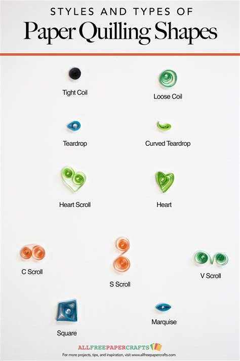 Types Of Craft Paper - paper quilling shapes infographic allfreepapercrafts