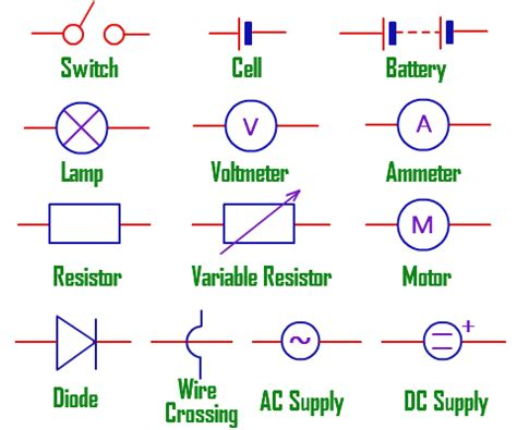electrical symbols and meanings electrical symbols chart