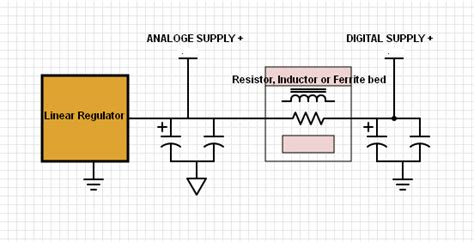 filter with inductor and capacitor difference between inductor filter and capacitor filter 28 images filters ppt college