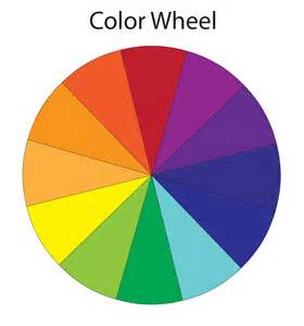 what is a color wheel how to mix and use colors paint