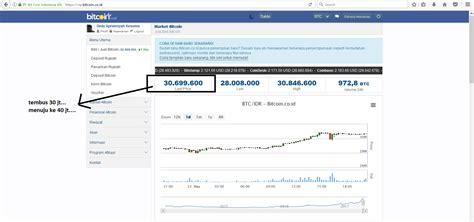 bitcoin ojk bitcoin indonesia akhirnya tembus juga 30 jt