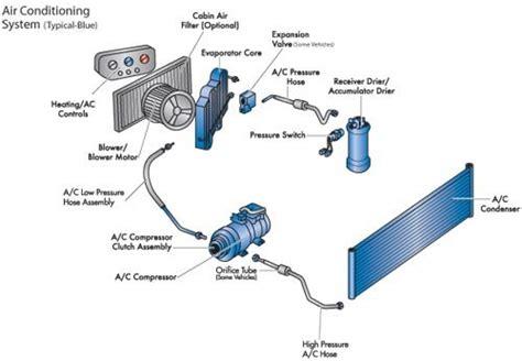 Dryer Silica Filter Saluran Freon Ac Mobil Chev 1 air con parts hino truck parts truck parts and all filters hino isuzu fuso mitsubishi