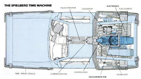 delorean time machine blueprints pettinice back to the future cake delorean dmc 12 blueprint