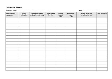 Calibration Spreadsheet Template by Thermometer Calibration Log Gantt Chart Excel