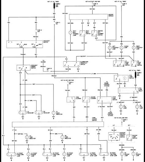 1988 jeep comanche wiring diagram wiring diagram with 1988 jeep wiring diagrams index freeautomechanic