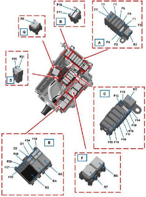 vauxhall vivaro engine fuse box free wiring