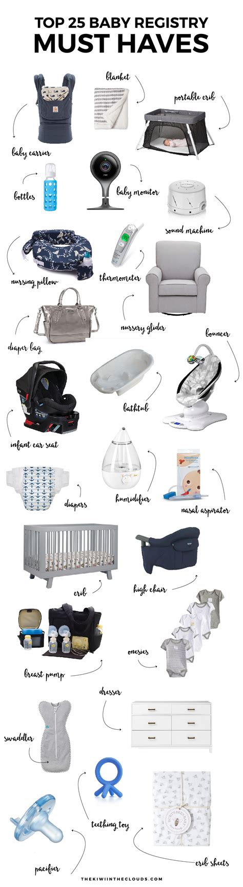 top 5 list of must have items for your home office the top 25 baby registry must haves every mom to be needs