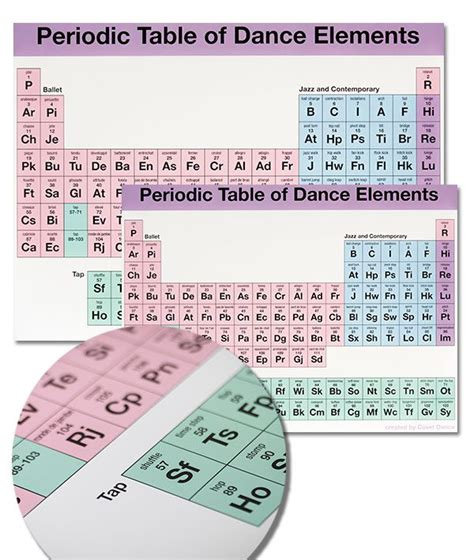 printable periodic table science geek 25 best ideas about periodic table poster on pinterest