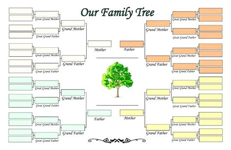 family tree portrait template family tree template printable enticing photos with medium
