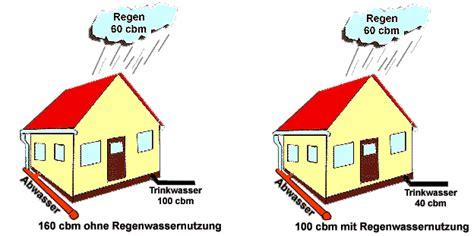 ausbaukosten haus grunds 228 tze zur regenwassernutzung