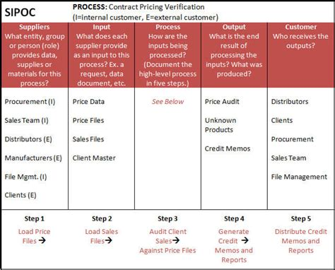 map pricing agreement template business analyst the four agreements you need to a