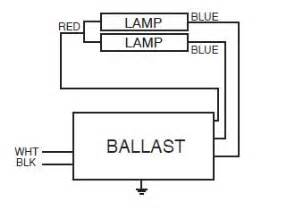 4 lamp f96t12 ballast wiring diagram 4 free engine image