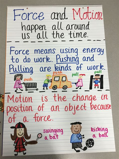 themes in the book push force and motion anchor chart science unit 3 pinterest