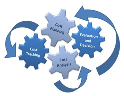Recovering A Cost by Planned Special Events Cost Management And Cost Recovery