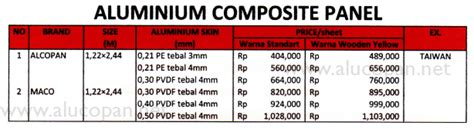 Daftar Harga Pers Merk Pers jual dan pasang aluminium composite panel berbagai merk