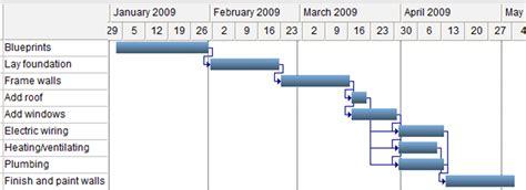 Download Excel Gantt Chart Timeline   Gantt Chart Excel