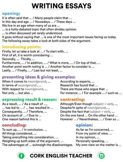 essay structure linking sentence phrases to use in your emails english vocabulary