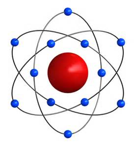 Protons Of An Atom Atoms Electrons Protons And Neutrons Easy Science For