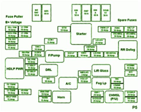 electric power steering 1997 chevrolet lumina instrument cluster chevrolet fuse box diagram lumina center get free image about wiring diagram