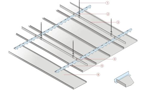 Linear Metal Ceiling Linear Ceiling C Series