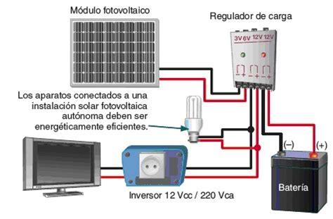 lada energia solare geoeficiencia esquema instalaci 243 n fotovoltaica para
