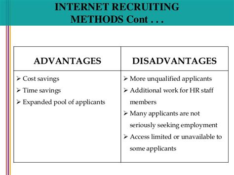 online tutorial disadvantages recruitment and selection