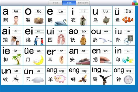 Letter In Mandarin Alphabet Pinyin And How It All Began