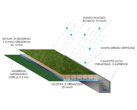 tappeto elastico in inglese arcadia ci calcio in erba sintetica erba