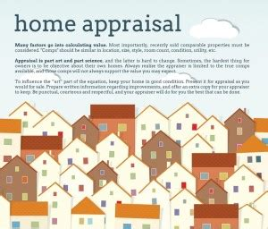 home appraisals columbia mo usa mortgage