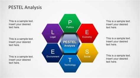 Pestle Template Powerpoint Pestel Analysis Powerpoint Pestle Analysis Template Ppt Free