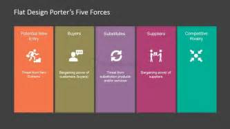 porter five forces analysis template four vertical panel with porters five forces analysis