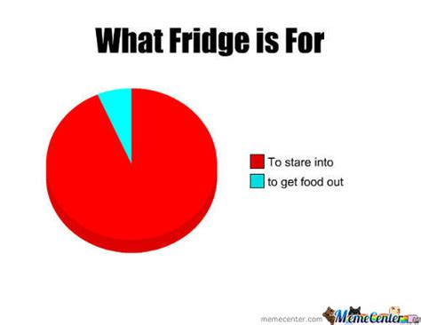 Fridge Meme - meme center notaguest likes page 44