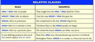 1000 images about relative clauses on pinterest