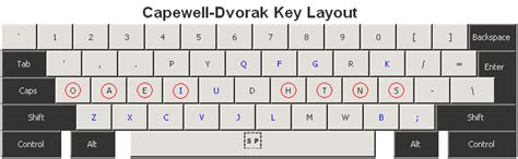 dvorak layout meaning alternative keyboard layouts