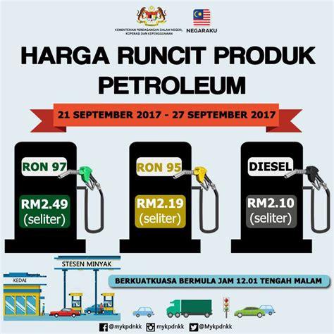 Minyak Terkini terkini harga minyak petrol diesel bermula 21 hingga 27 september 2017