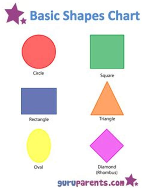 printable shapes for 3 year olds shapes worksheets for 3 year olds tracing worksheets 2