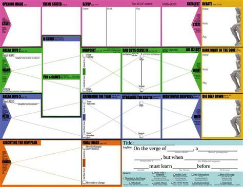 beat sheet template screenplay beat sheet template sletemplatess