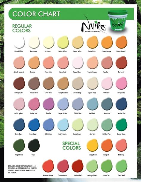 chalk paint philippines hardware paints the world green with new nviro brand