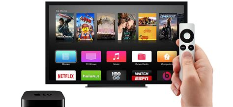 apple tv what will it take for me to buy an apple tv this fall