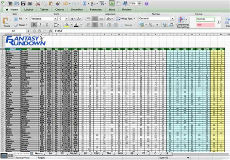 Baseball Statistics Spreadsheet by Baseball Stats Spreadsheet Template Papillon Northwan