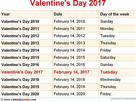 what is valentines day when is s day 2017 2018 dates of s day